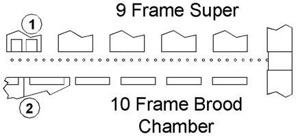 Figure 1.  9/10 Frame Transition with Excluder